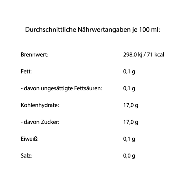 Nährwerte Pfälzer Traubensaft weiß